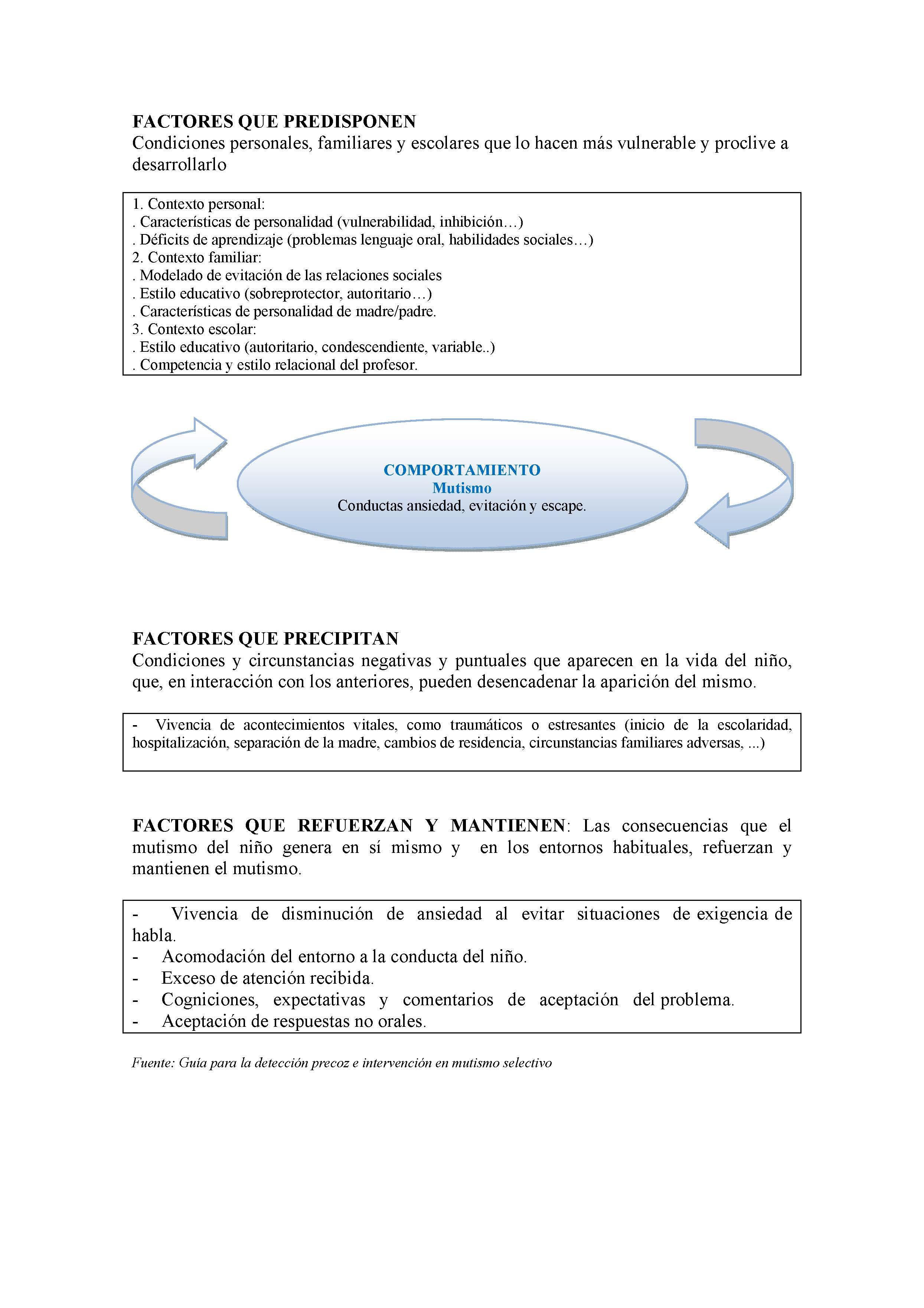 factores-que-predisponen